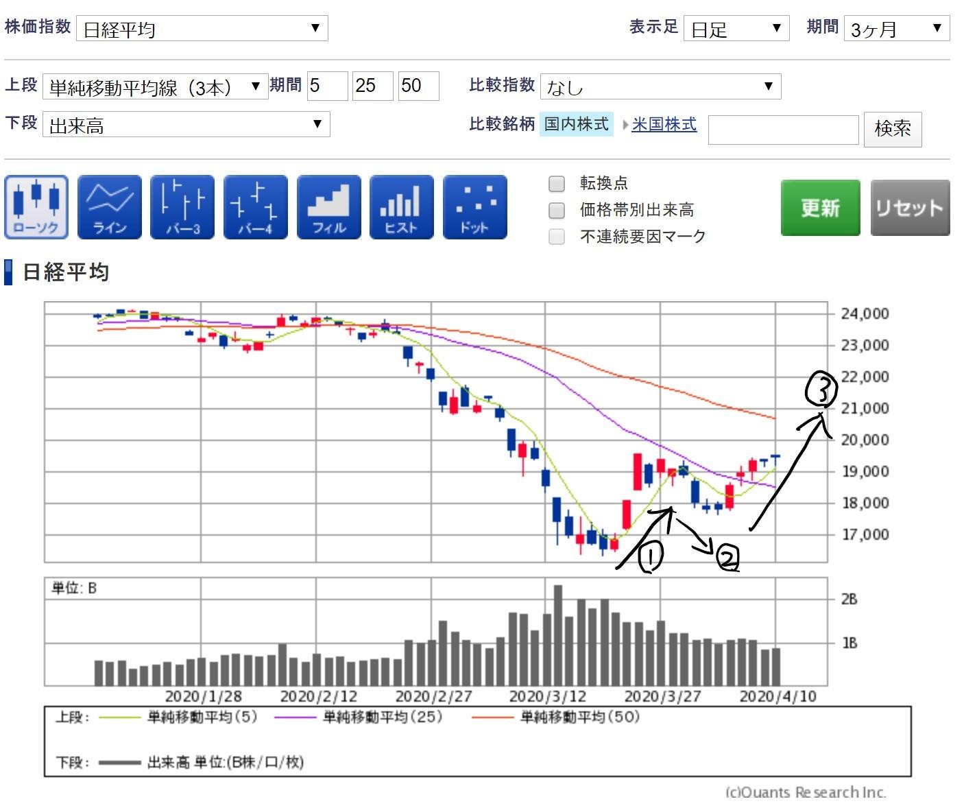 予想 株価 本日 の